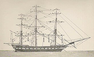 Running rigging - Image: Running Rigging Square rigged ship Biddlecombe