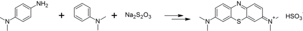 Synthesis of methylene blue.png