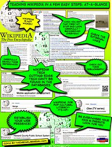is wikipedia a credible and valid You must have at least 2 credible sources (no wikipedia) included in each paper and you must also cite them on your reference page you should use apa format t.