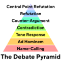The Debate Pyramid v2 Simple TT Norms Bold Text 3626x3630.png