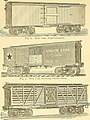 The car-builder's dictionary - an illustrated vocabulary of terms which designate American railroad cars, their parts and attachments (1888) (14759031304).jpg