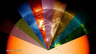 The sun in many wavelengths.jpg