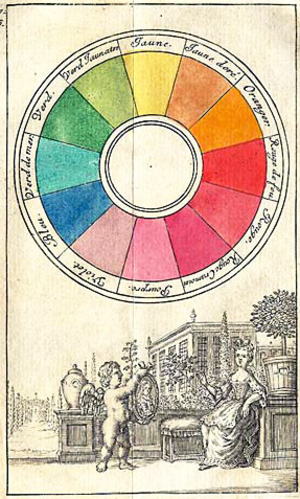 RYB color model - Claude Boutet's 1708 color circle uses the same arrangement of primary and secondary color names as modern RYB color circles.