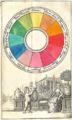 Traité de la peinture, 1708.png