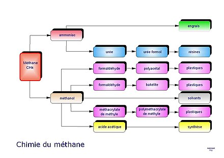 Ttd-paris-chimie-methane.jpg