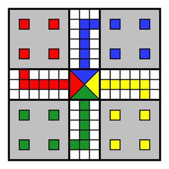 Uckers - Uckers gameboard