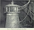 Wheel in Holyoke Testing Flume ready for a test (1906).jpg