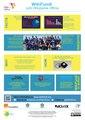 WikiFundi Generic Poster-A2.pdf