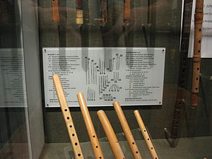 "Museum of Greek Folk Musical Instruments - Image: ""Floyera"" (1 5. Cane flutes), Museum of Greek Folk Musical Instruments"