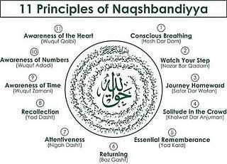 Eleven Naqshbandi principles