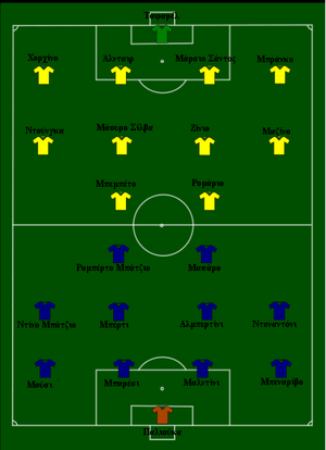 1994 World Cup Final formations el.png