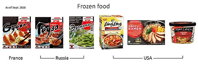 Ajinomoto Frozen foods Collection.jpg