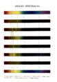 Analiza.spektralna.png