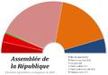 Assemblée Portugal 2009.png