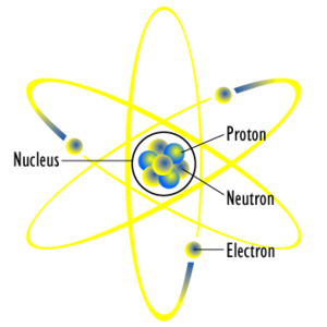Rutherford model - Generic atomic planetary model.