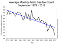 Average Monthly Arctic Sea Ice Extent - September 1979 - 2012.png