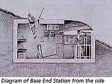 Base end station dug into the ground