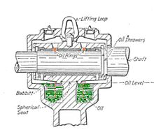 Lighting Circuits Connections Interior Electrical Installations 3 additionally 8yb9q 2001 International 4700 Dt466e Engine likewise Human Body Coloring Pages moreover Ring oiler as well Library. on electrical system