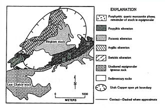 Bingham Canyon Mine - Geologic map showing bedrock geology and alteration zones, USGS.