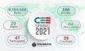 CEE spring 2021, Armenia statistics. en.png