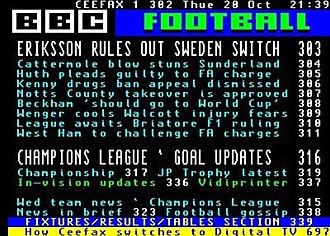 Teletext - A British Ceefax football index page from October 2009, showing the three-digit page numbers for a variety of football news stories