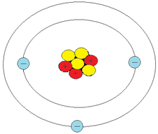 electron configuration best way 2 study