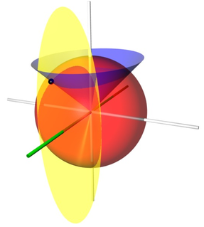Conical coordinates