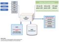 Data Integration (KAFKA) (Case 3).png