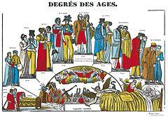 Degrés des âges 1826
