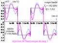 Deuxième ordre du type réponse en uLC d'un R L C série - réjection d'harmonique d'un créneau - bis.png