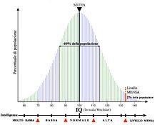 指数 知能 知能指数?「IQ」とはそもそも何なのか?(テンミニッツTV) 「IQ」とはそもそも何なのでしょうか?… dメニューニュース(NTTドコモ)