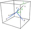Dqo transform rotation 3 - rotate B.png