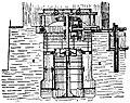 EB1911 Water Motor, Jonval Turbine.jpg