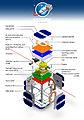 ESTCube-1 Assembly ENG.jpg