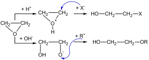 Mechanism of reaction with ethylene oxide