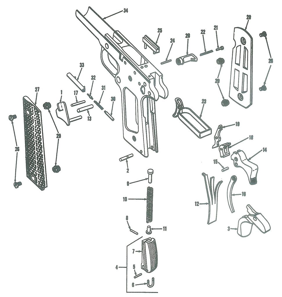 Us Army Manual 1911a1 Today Guide Trends Sample Kimber 1911 Exploded View Diagram Lzk Gallery Datei Expl Receiver Wikipedia A1 Tanker Holster