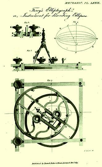 John Farey Jr. - Farey's Elliptograph, 1825