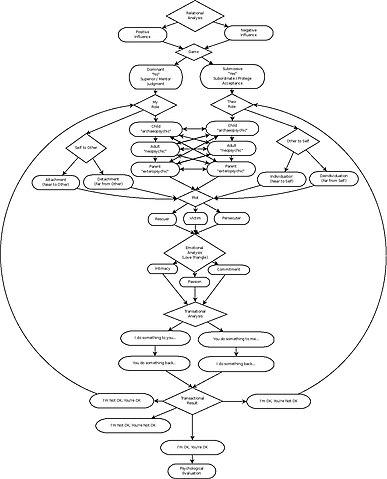 Filefriendship Diagram