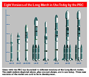 Long March (rocket family) - Several rockets of the Long March family