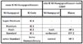 Gegenüberstellung Energieeffizienzklassen.png
