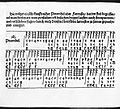 German lute tabulature.jpg