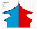 Greenland single age population pyramid 2020.png