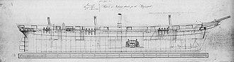 HMS Reynard (1848) - The original plans of Reynard