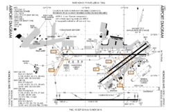 HNL - FAA airport diagram.png