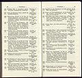 Hannover. Führer durch die Stadt und ihre Bauten. Seite 030 - 31, Kurzbeschreibung der nummerierten Gebäude Nummer 166 bis 190.jpg