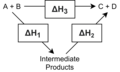 Hess Cycle Diagram.png