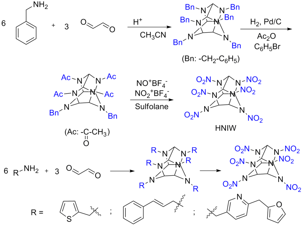 Image result for SYNTHESIS OF HNIW