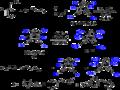 Hexanitrohexaazaisowurtzitane synthesis.png