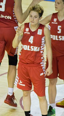 Categorypolish Womens Basketball Players Wikivisually