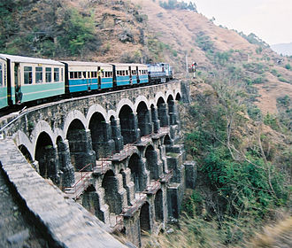 1903 in rail transport - Kalka-Shimla Railway